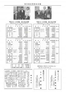 岐阜地区同窓会会報H24-4